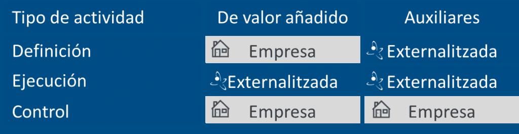 ESP-cuadro-1024x265