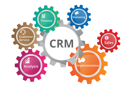 beneficios de un crm